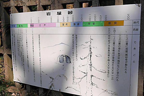 20190224二上山 (5)岩屋峠の説明板