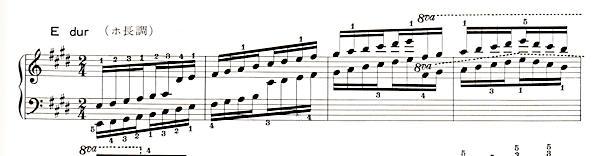 ハノン39番ホ長調スケールの楽譜、1-4小節