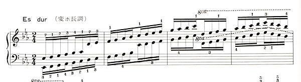 ハノン39番変ホ長調スケールの楽譜、1-4小節