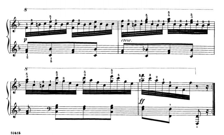 ツェルニー40番-14番の楽譜、最後から1-4小節目